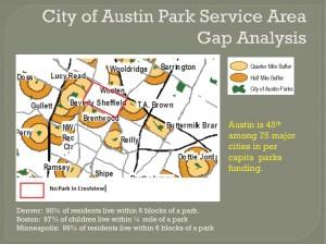 Parks gap slide